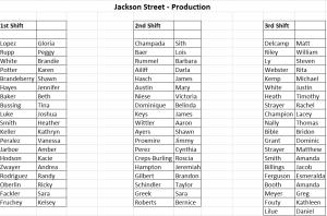 jackson production