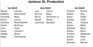 jackson st production