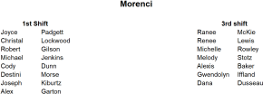 morenci recall list